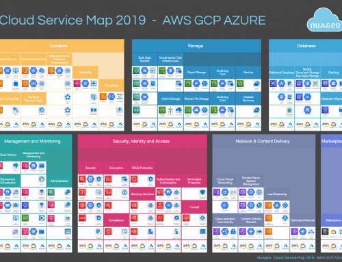 Cloud Service Map 2019